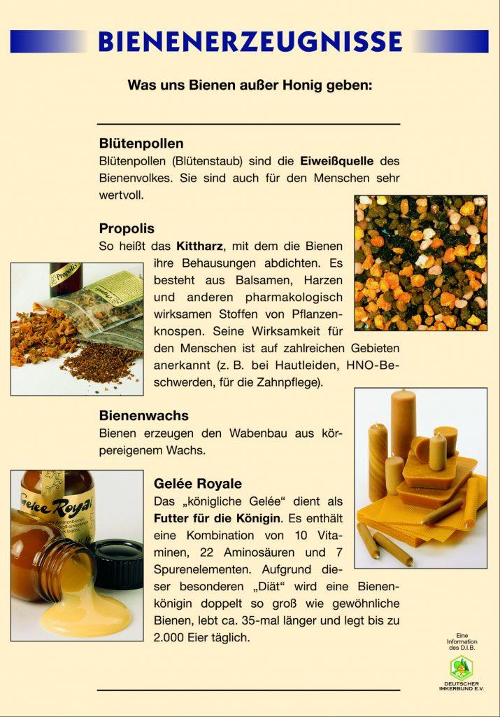 Naturlehrpfad_Bienenerzeugnisse