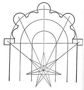 kathedrale von chartre siebenstern
